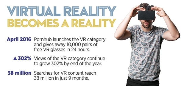 5-pornhub-insights-2016-year-review-virtual-reality (2)